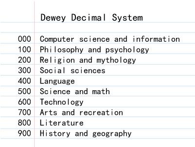Decimals homework help